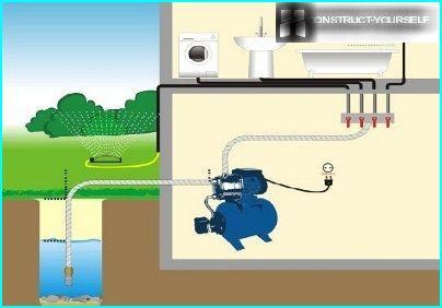 Pumpestations installationsdiagram