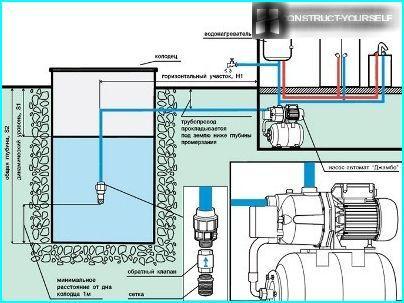 Installationsdiagram