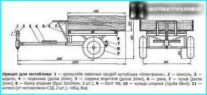 Conception de remorque pour tracteur à conducteur marchant