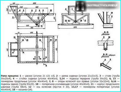 The scheme of manufacture of the trailer frame