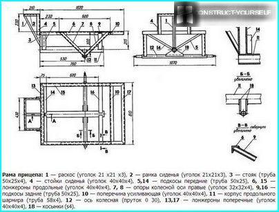 Schéma de fabrication du châssis de remorque