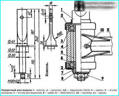 The scheme of manufacturing of rotary unit carrier