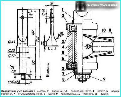 Schéma de fabrication d'un support de nœud rotatif