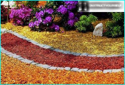 Anordnung der Gartenwege