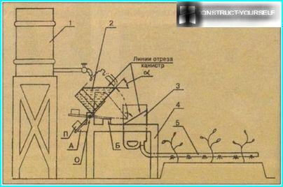 Diagram of homemade setup for drip irrigation of the greenhouse plantings