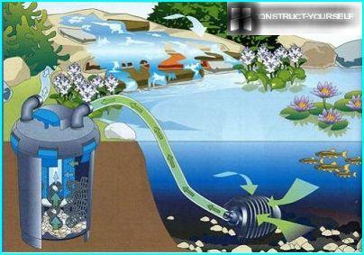 Teichreinigungsfilter