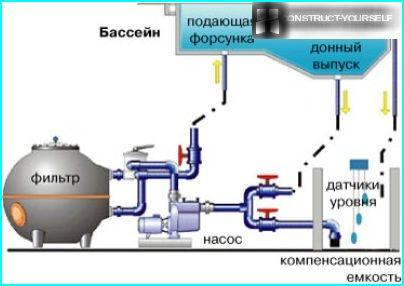 Pumpun toimintakaavio