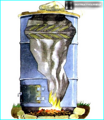The method of hot Smoking