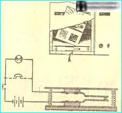 Schéma de configuration du système d'alarme