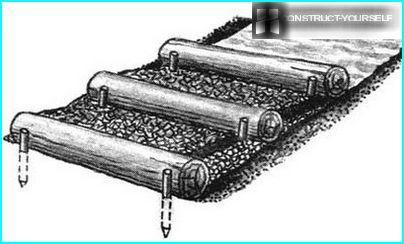 Схема облаштування сходів з колод