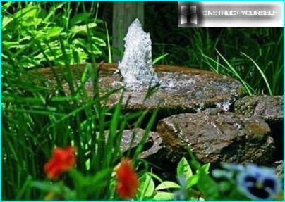 Springvand i landet